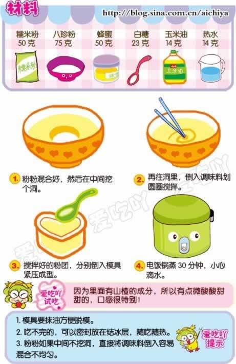 自制八珍糕的做法(千古养生第一糕)